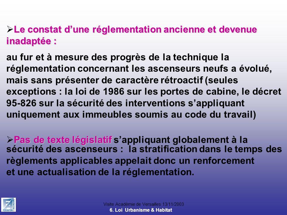 Visite Académie de Versailles 13/11/2003 Le constat dune réglementation ancienne et devenue inadaptée : au fur et à mesure des progrès de la technique