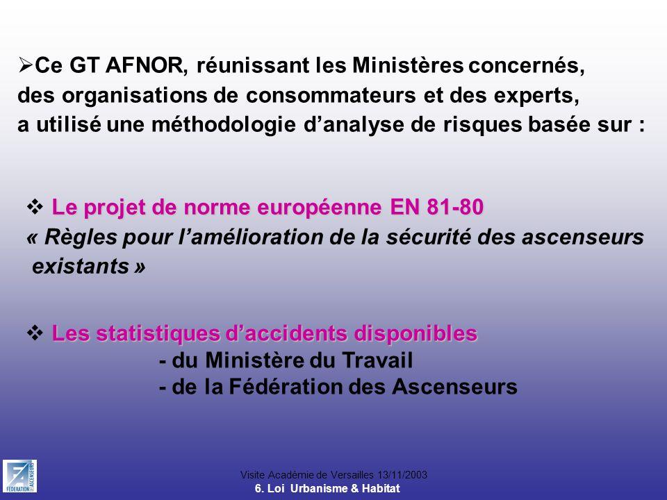Visite Académie de Versailles 13/11/2003 Ce GT AFNOR, réunissant les Ministères concernés, des organisations de consommateurs et des experts, a utilis