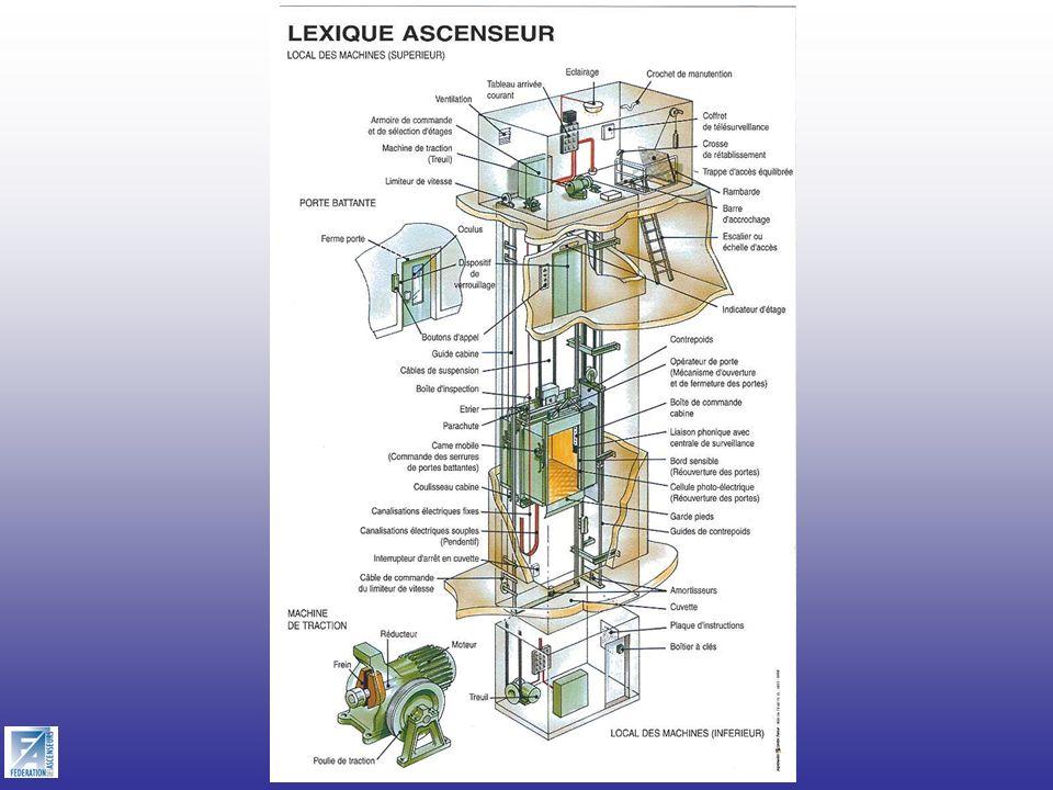 Visite Académie de Versailles 13/11/2003 6. Loi Urbanisme & Habitat