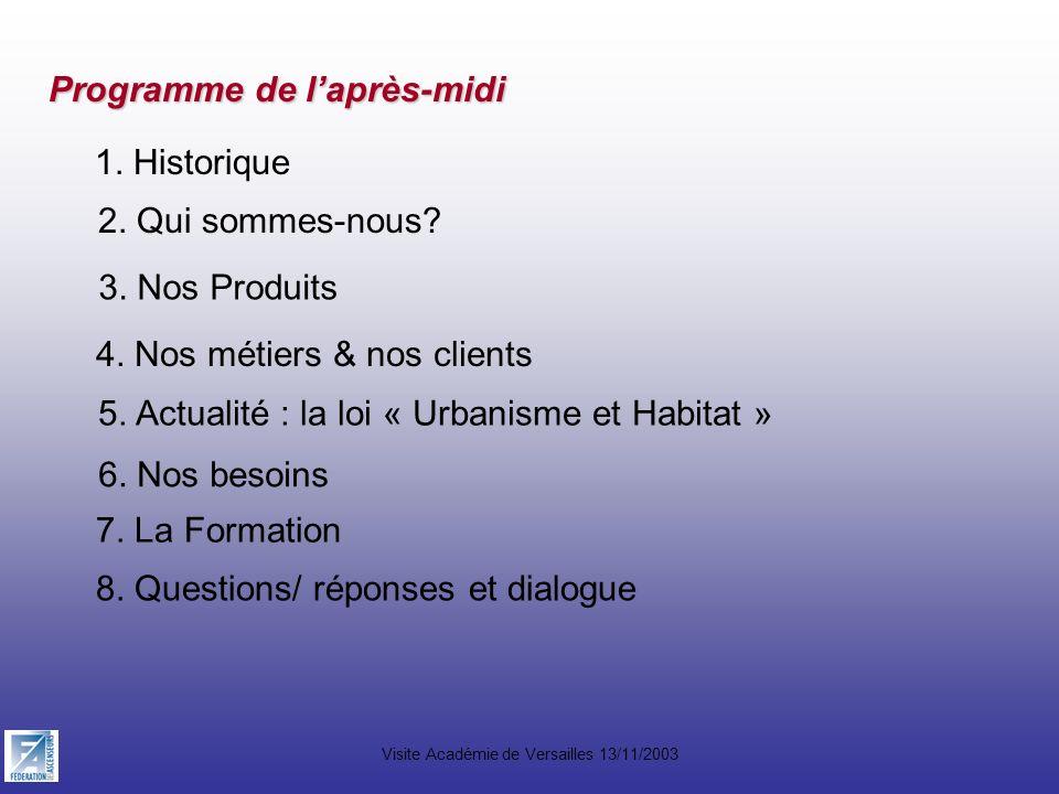 Visite Académie de Versailles 13/11/2003 Programme de laprès-midi 1. Historique 2. Qui sommes-nous? 3. Nos Produits 5. Actualité : la loi « Urbanisme