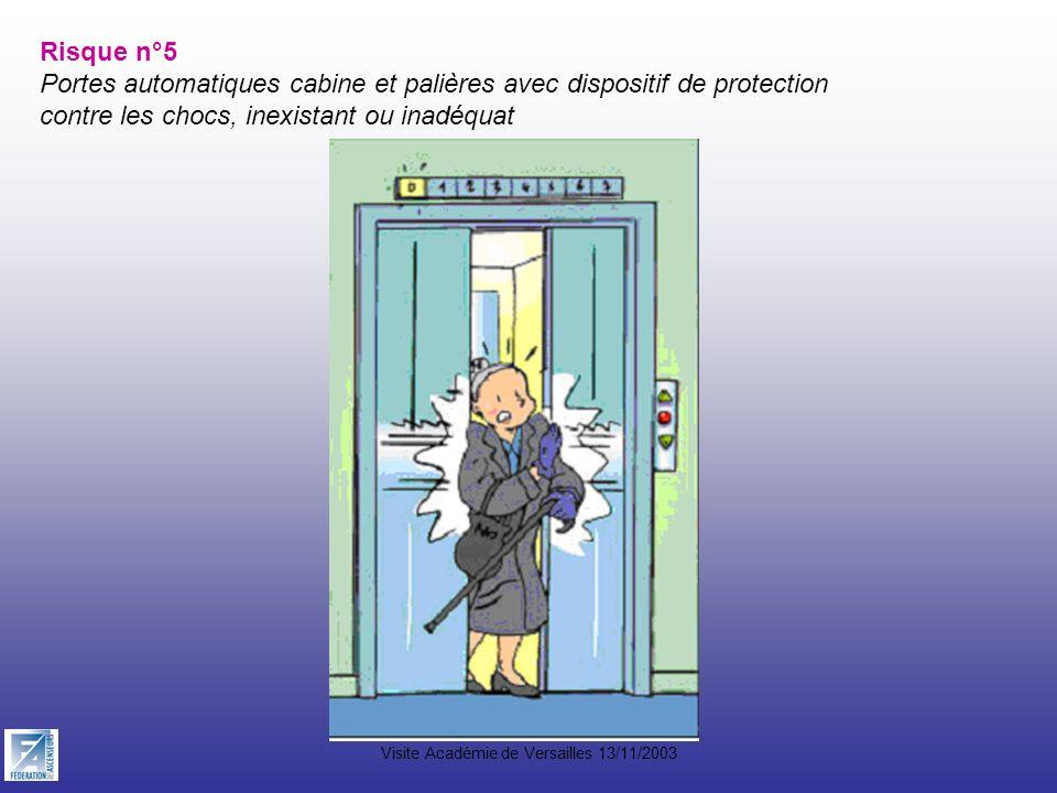 Visite Académie de Versailles 13/11/2003 Risque n°5 Portes automatiques cabine et palières avec dispositif de protection contre les chocs, inexistant