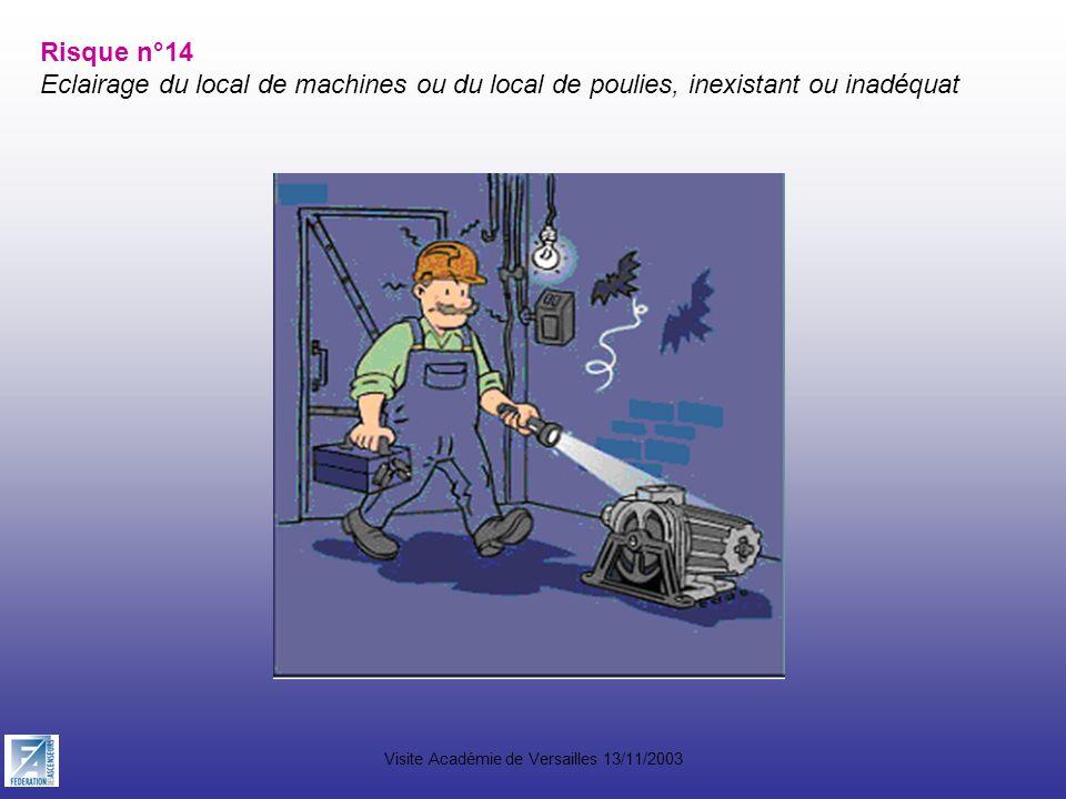 Visite Académie de Versailles 13/11/2003 Risque n°14 Eclairage du local de machines ou du local de poulies, inexistant ou inadéquat