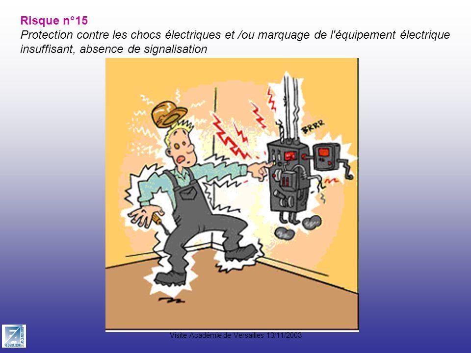 Visite Académie de Versailles 13/11/2003 Risque n°15 Protection contre les chocs électriques et /ou marquage de l'équipement électrique insuffisant, a