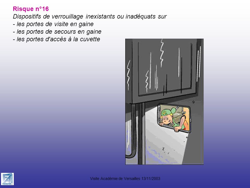 Visite Académie de Versailles 13/11/2003 Risque n°16 Dispositifs de verrouillage inexistants ou inadéquats sur - les portes de visite en gaine - les p