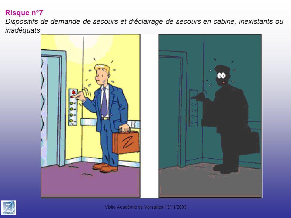 Visite Académie de Versailles 13/11/2003 Risque n°7 Dispositifs de demande de secours et déclairage de secours en cabine, inexistants ou inadéquats