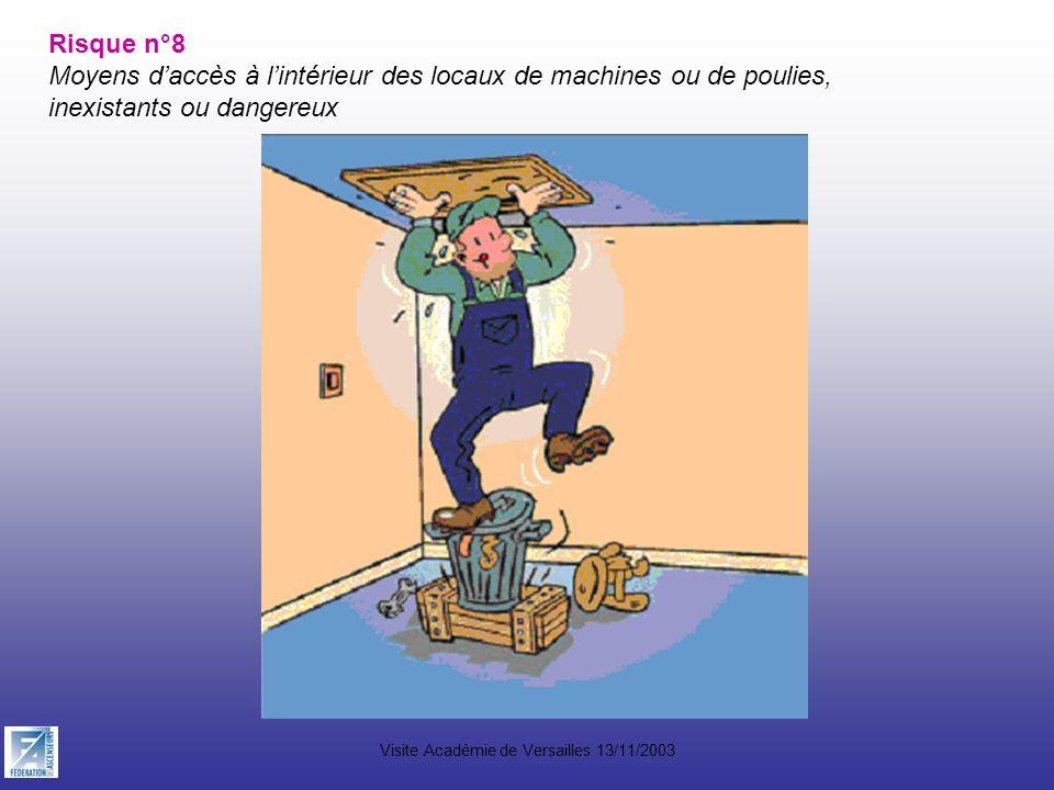 Visite Académie de Versailles 13/11/2003 Risque n°8 Moyens daccès à lintérieur des locaux de machines ou de poulies, inexistants ou dangereux