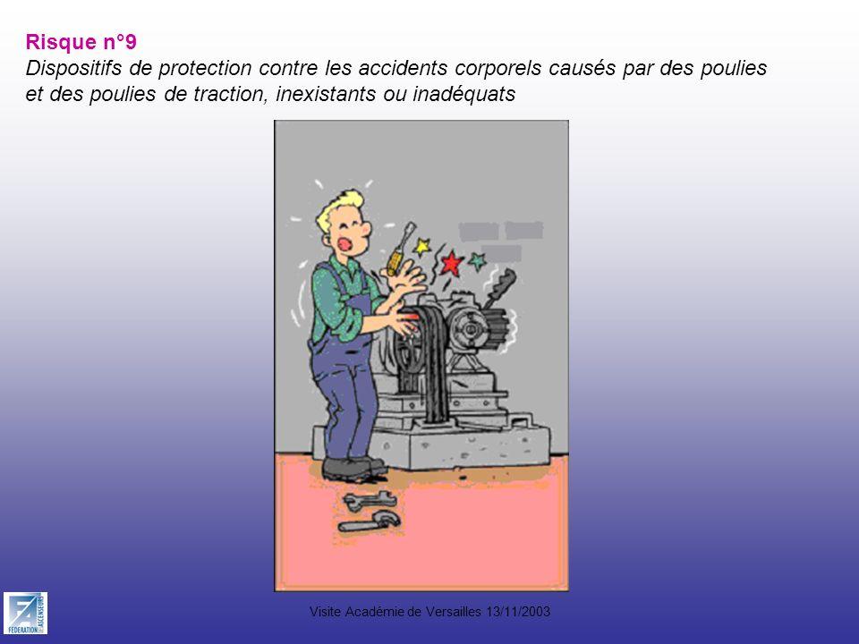 Visite Académie de Versailles 13/11/2003 Risque n°9 Dispositifs de protection contre les accidents corporels causés par des poulies et des poulies de
