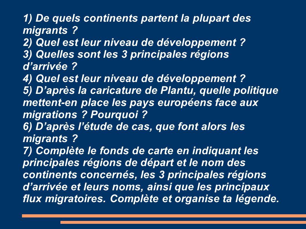 1) De quels continents partent la plupart des migrants ? 2) Quel est leur niveau de développement ? 3) Quelles sont les 3 principales régions darrivée