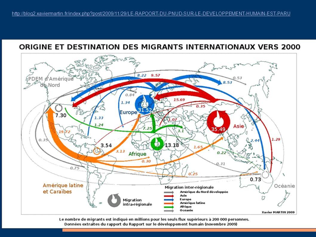 http://blog2.xaviermartin.fr/index.php?post/2009/11/29/LE-RAPOORT-DU-PNUD-SUR-LE-DEVELOPPEMENT-HUMAIN-EST-PARU