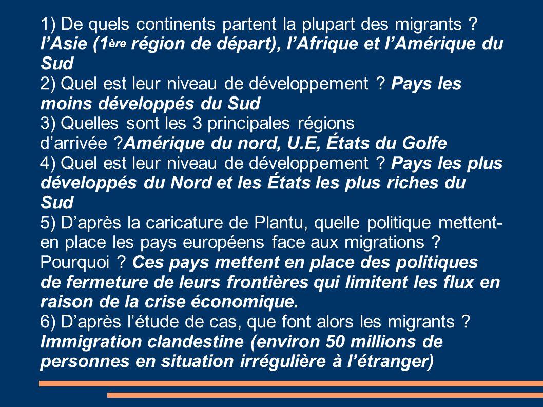1) De quels continents partent la plupart des migrants ? lAsie (1 ère région de départ), lAfrique et lAmérique du Sud 2) Quel est leur niveau de dével