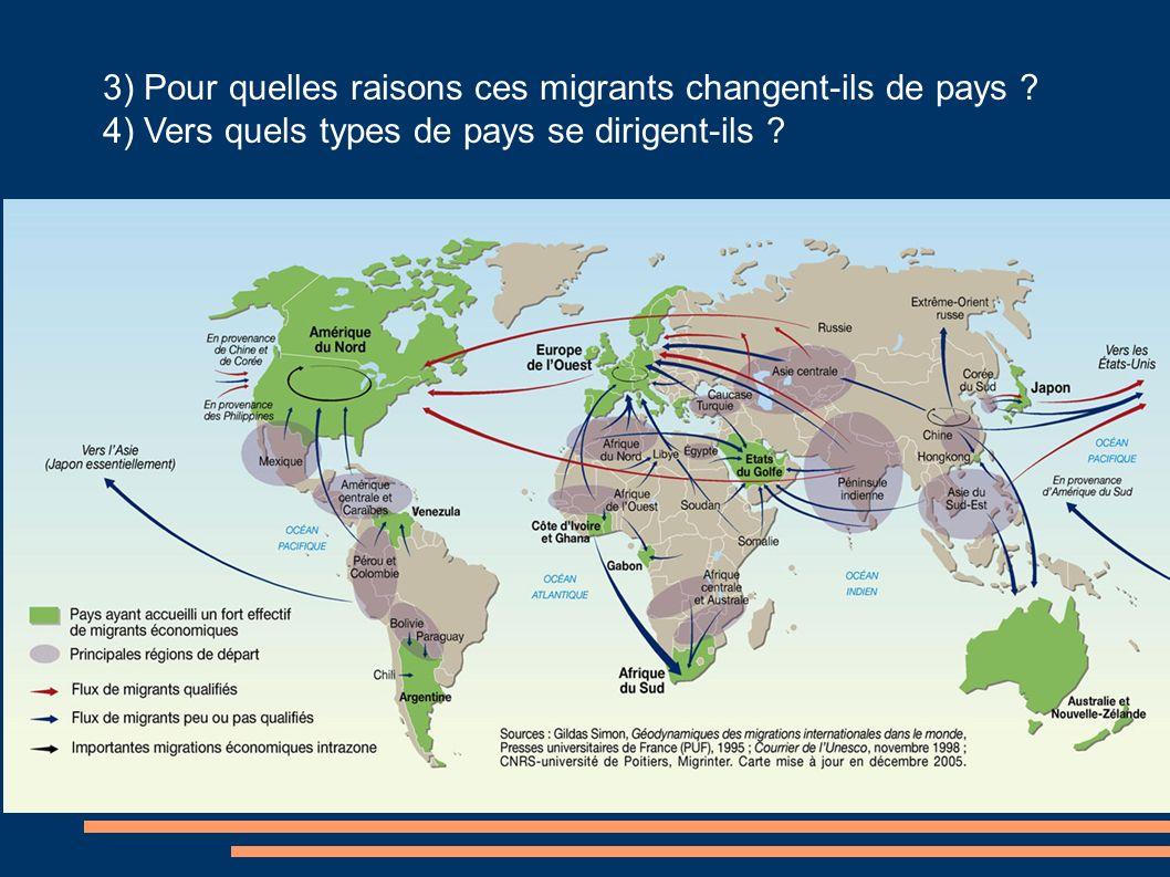3) Pour quelles raisons ces migrants changent-ils de pays ? 4) Vers quels types de pays se dirigent-ils ?