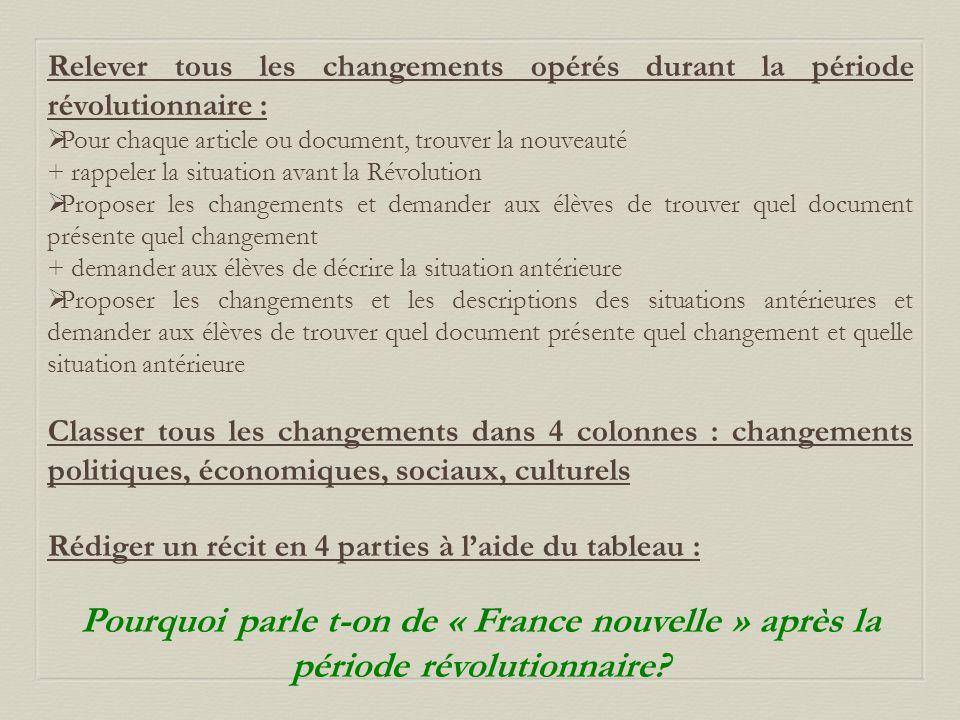 Relever tous les changements opérés durant la période révolutionnaire : Pour chaque article ou document, trouver la nouveauté + rappeler la situation