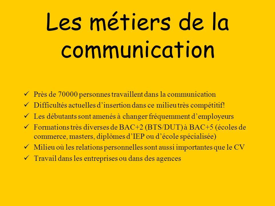 Les métiers de la communication Près de 70000 personnes travaillent dans la communication Difficultés actuelles dinsertion dans ce milieu très compéti