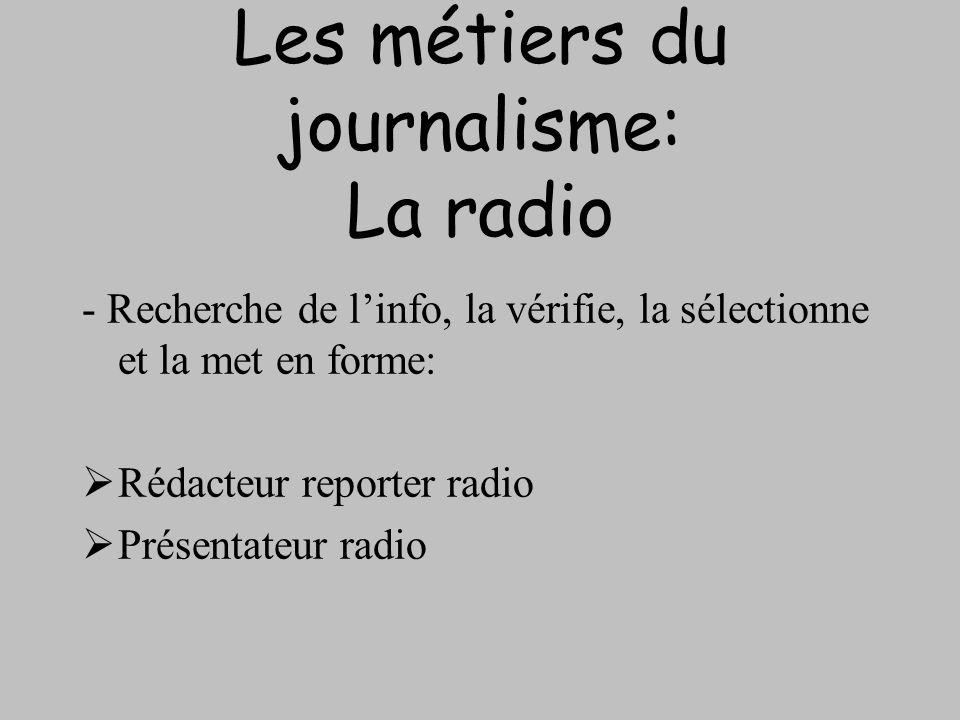 Les métiers du journalisme: La radio - Recherche de linfo, la vérifie, la sélectionne et la met en forme: Rédacteur reporter radio Présentateur radio