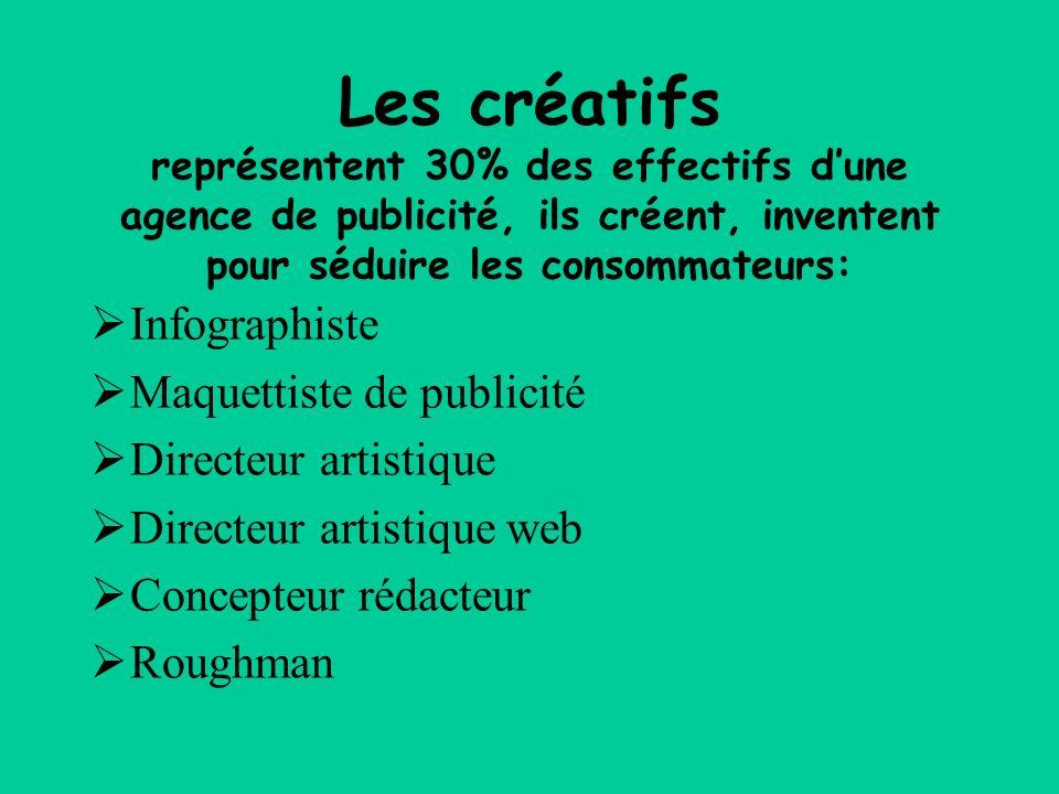 Les créatifs représentent 30% des effectifs dune agence de publicité, ils créent, inventent pour séduire les consommateurs: Infographiste Maquettiste