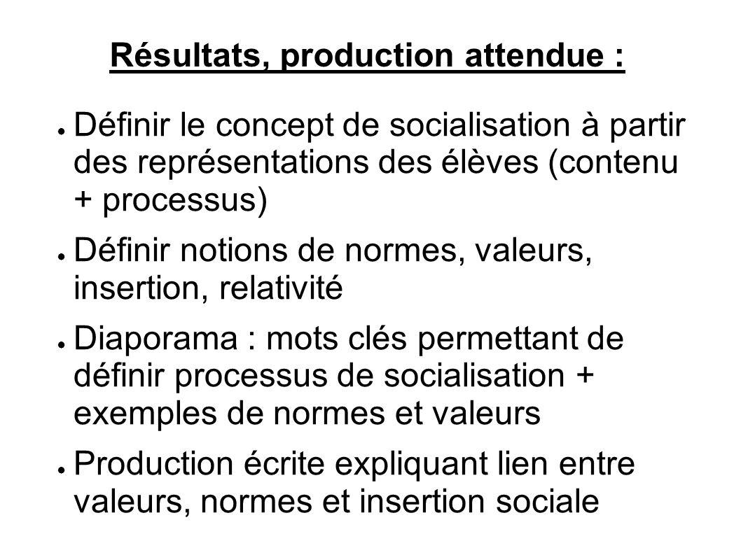 Résultats, production attendue : Définir le concept de socialisation à partir des représentations des élèves (contenu + processus) Définir notions de