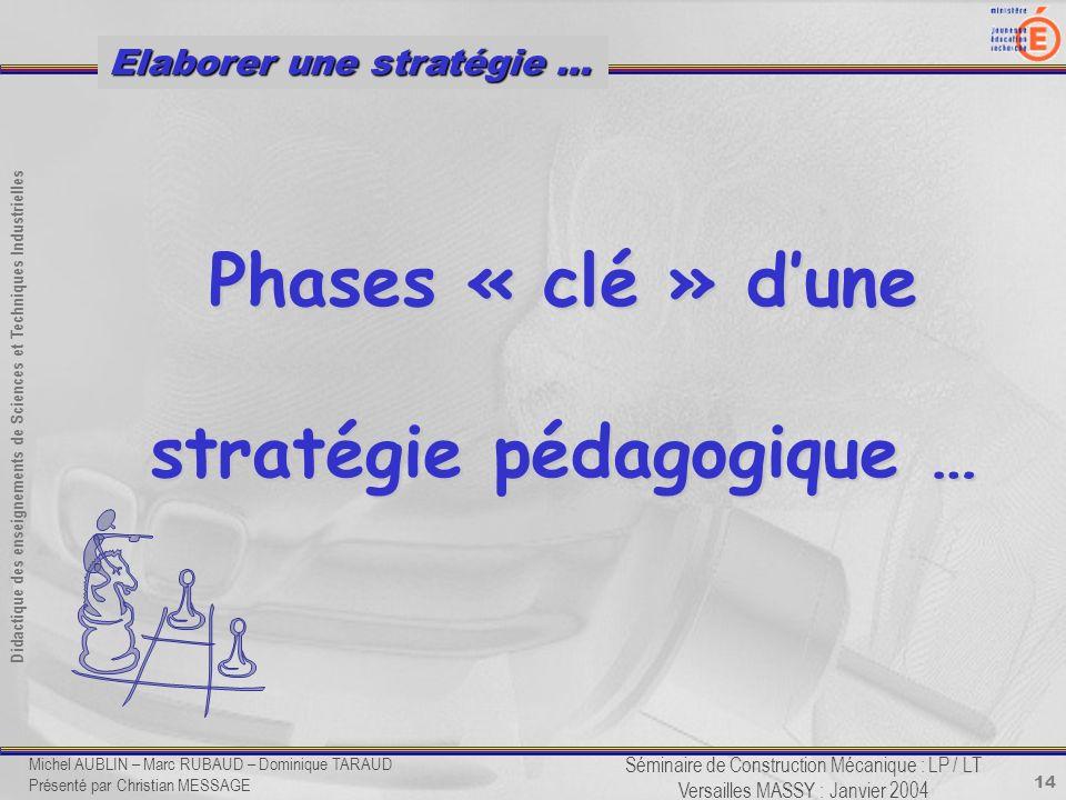 14 Didactique des enseignements de Sciences et Techniques Industrielles Séminaire de Construction Mécanique : LP / LT Versailles MASSY : Janvier 2004