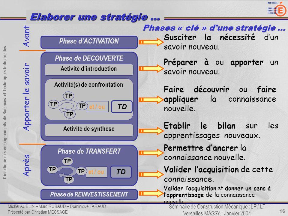 16 Didactique des enseignements de Sciences et Techniques Industrielles Séminaire de Construction Mécanique : LP / LT Versailles MASSY : Janvier 2004
