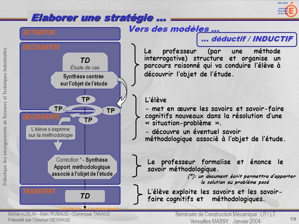 19 Didactique des enseignements de Sciences et Techniques Industrielles Séminaire de Construction Mécanique : LP / LT Versailles MASSY : Janvier 2004