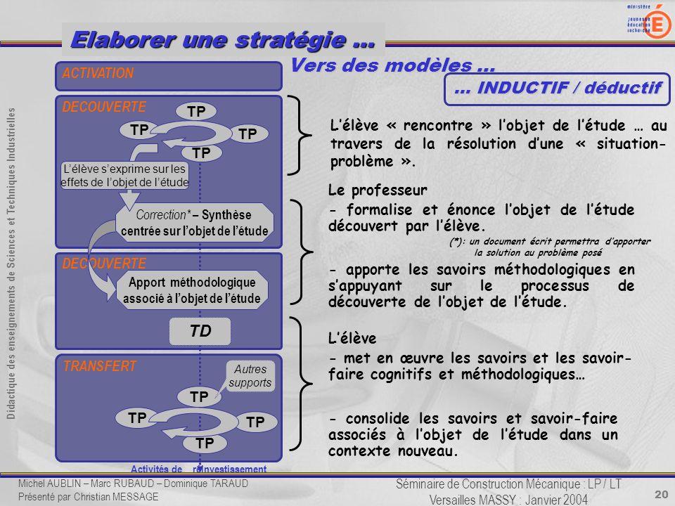 20 Didactique des enseignements de Sciences et Techniques Industrielles Séminaire de Construction Mécanique : LP / LT Versailles MASSY : Janvier 2004