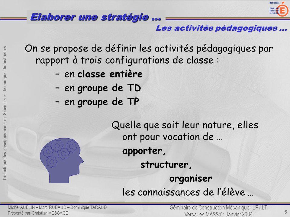 5 Didactique des enseignements de Sciences et Techniques Industrielles Séminaire de Construction Mécanique : LP / LT Versailles MASSY : Janvier 2004 E