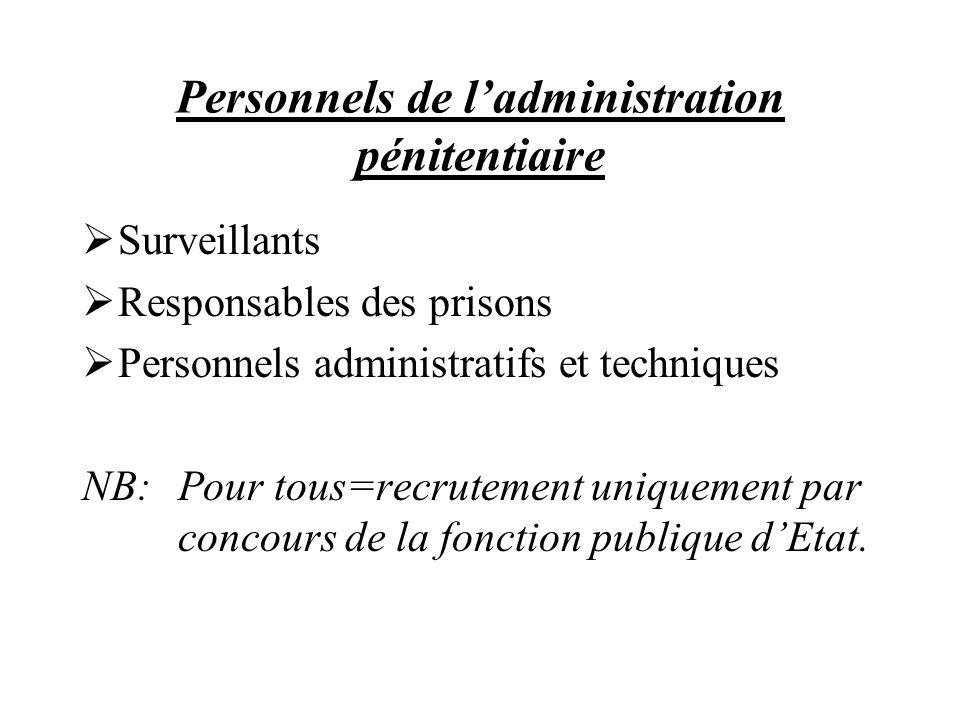 Personnels de ladministration pénitentiaire Surveillants Responsables des prisons Personnels administratifs et techniques NB: Pour tous=recrutement un