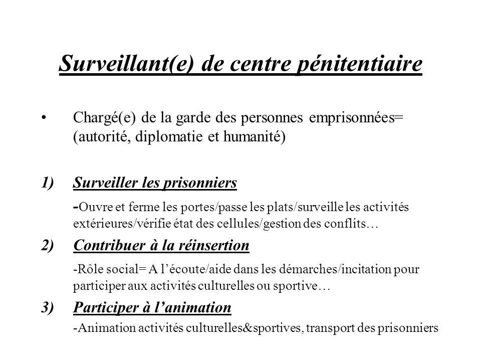 Surveillant(e) de centre pénitentiaire Chargé(e) de la garde des personnes emprisonnées= (autorité, diplomatie et humanité) 1)Surveiller les prisonnie