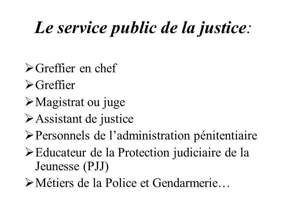 Le service public de la justice: Greffier en chef Greffier Magistrat ou juge Assistant de justice Personnels de ladministration pénitentiaire Educateu