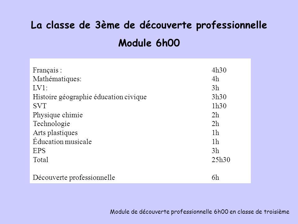La classe de 3ème de découverte professionnelle Module 6h00 Module de découverte professionnelle 6h00 en classe de troisième Français :4h30 Mathématiq