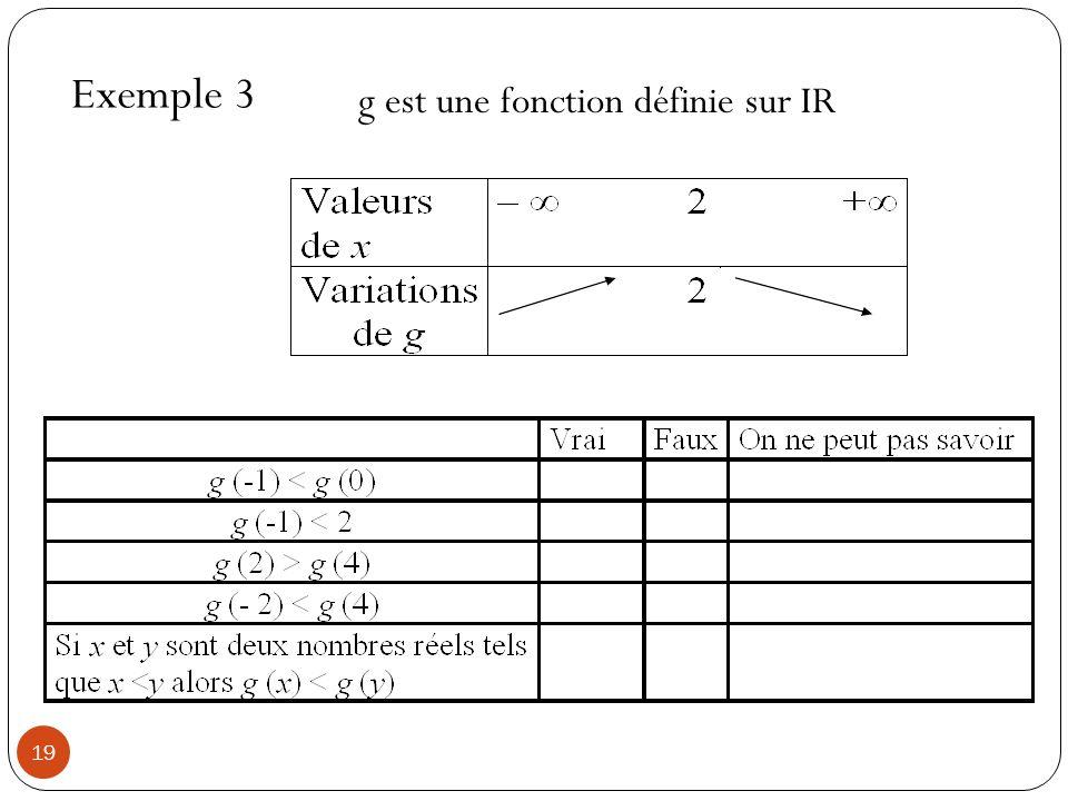 19 g est une fonction définie sur IR Exemple 3