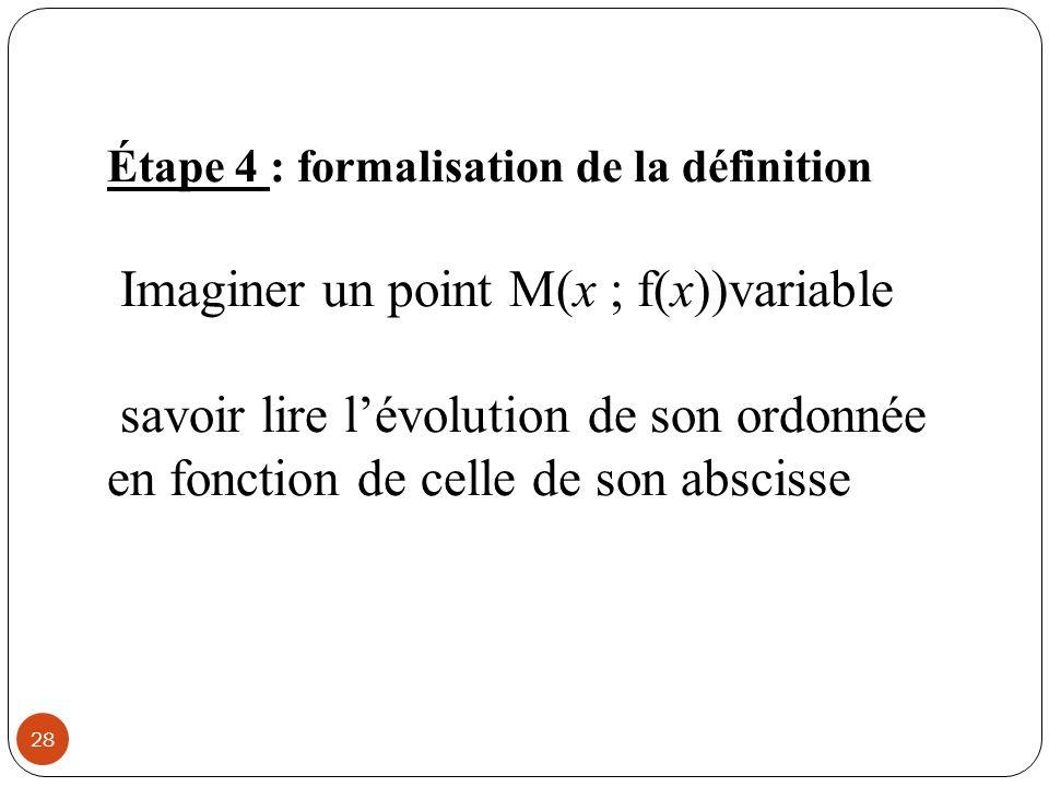 28 Étape 4 : formalisation de la définition Imaginer un point M(x ; f(x))variable savoir lire lévolution de son ordonnée en fonction de celle de son a