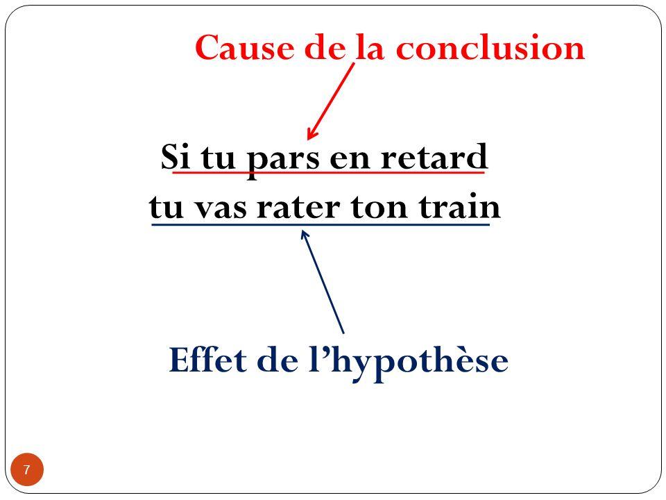 7 Si tu pars en retard tu vas rater ton train Cause de la conclusion Effet de lhypothèse