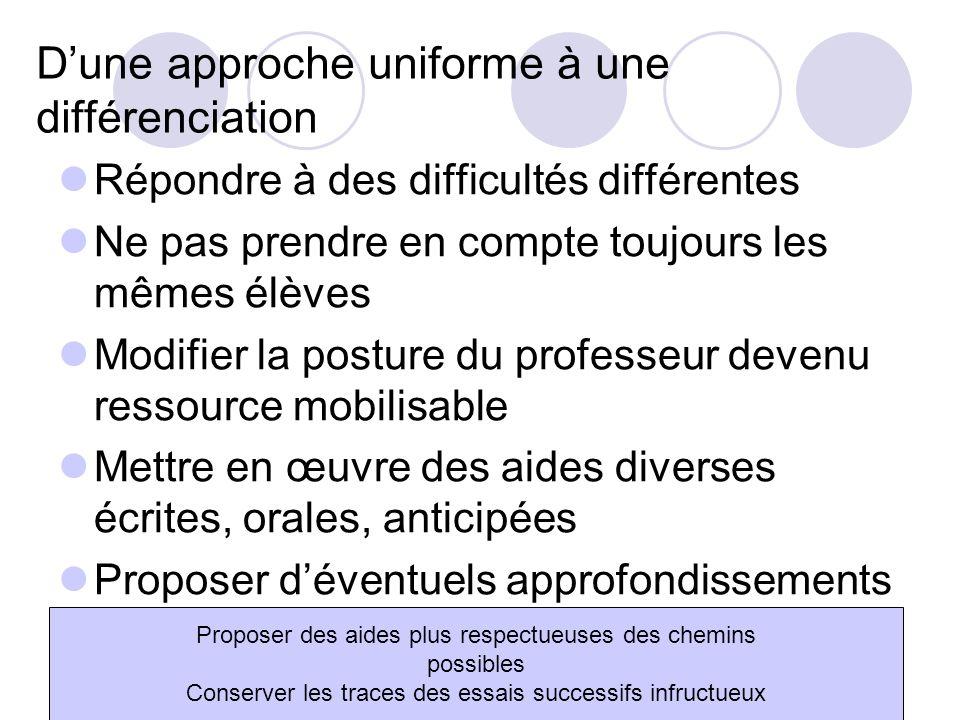 Dune approche uniforme à une différenciation Répondre à des difficultés différentes Ne pas prendre en compte toujours les mêmes élèves Modifier la pos