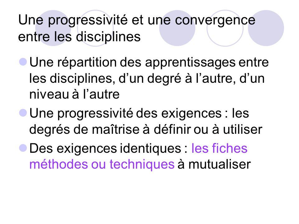 Une progressivité et une convergence entre les disciplines Une répartition des apprentissages entre les disciplines, dun degré à lautre, dun niveau à