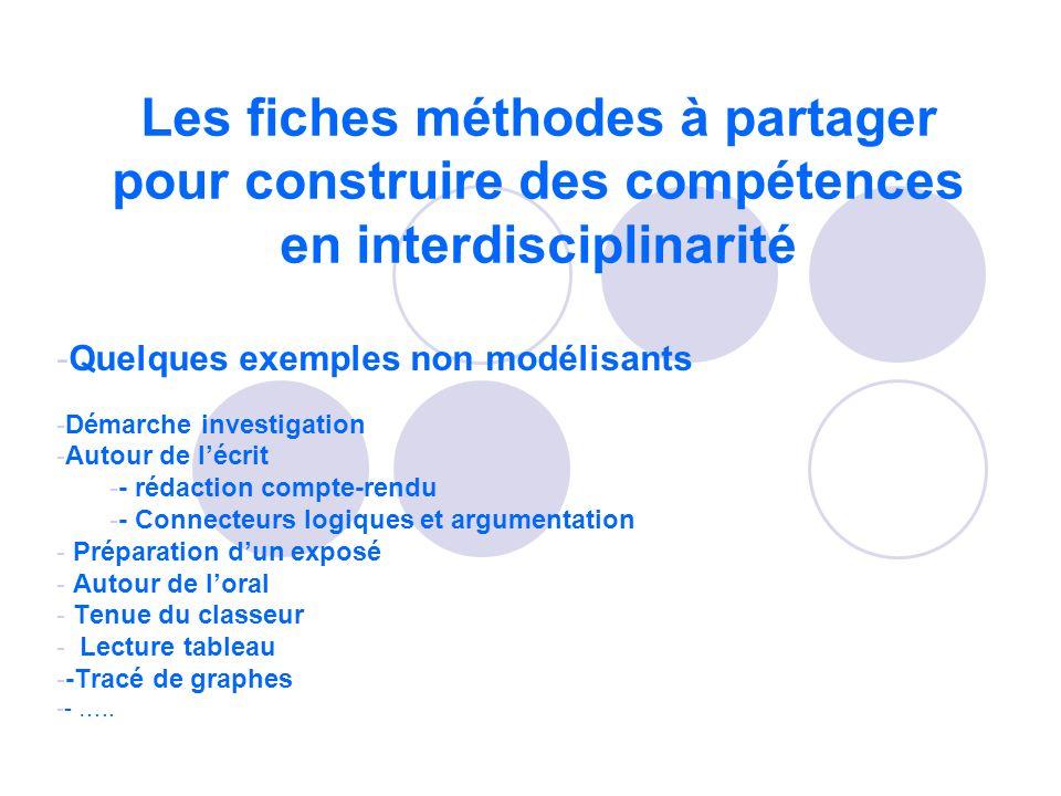 Les fiches méthodes à partager pour construire des compétences en interdisciplinarité -Quelques exemples non modélisants -Démarche investigation -Auto