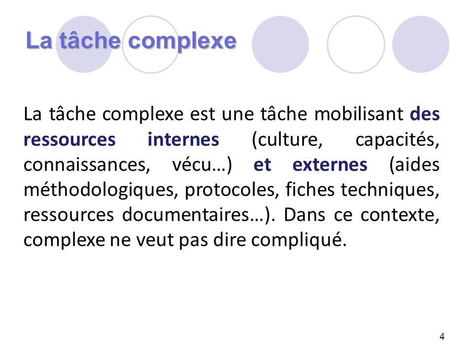 4 La tâche complexe est une tâche mobilisant des ressources internes (culture, capacités, connaissances, vécu…) et externes (aides méthodologiques, pr