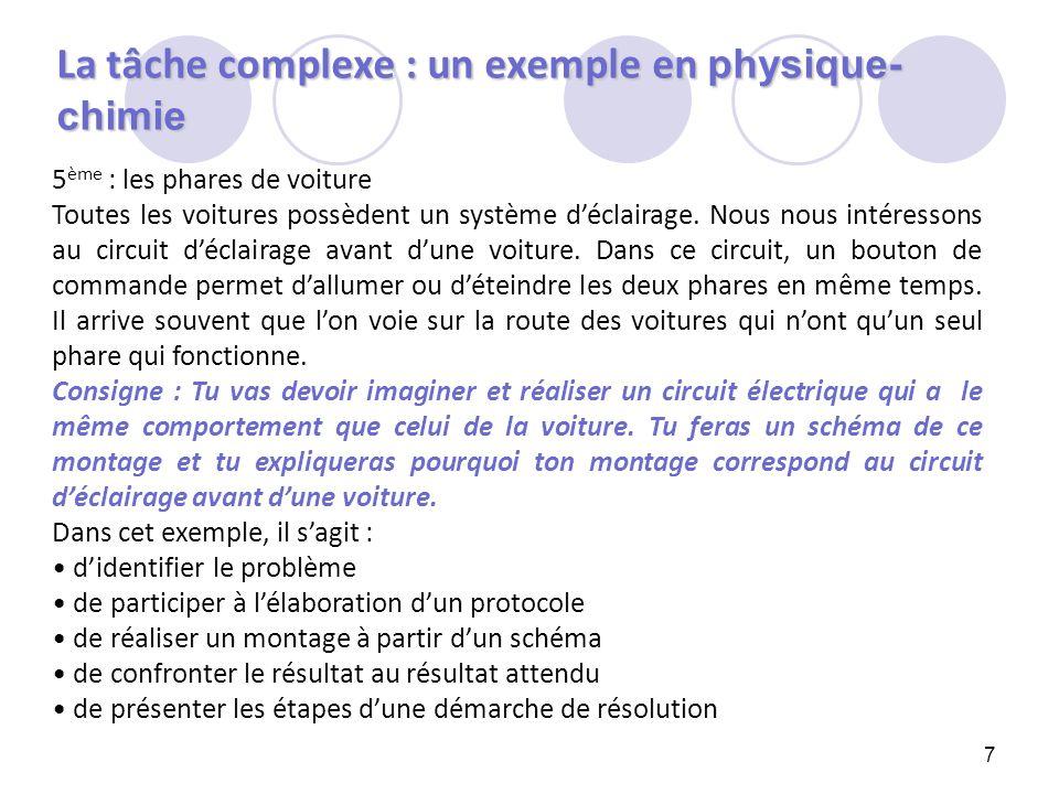 7 La tâche complexe : un exemple en physique- chimie 5 ème : les phares de voiture Toutes les voitures possèdent un système déclairage. Nous nous inté