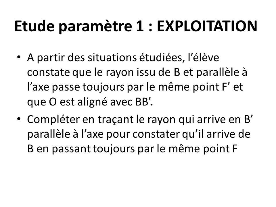 Etude paramètre 1 : EXPLOITATION A partir des situations étudiées, lélève constate que le rayon issu de B et parallèle à laxe passe toujours par le mê