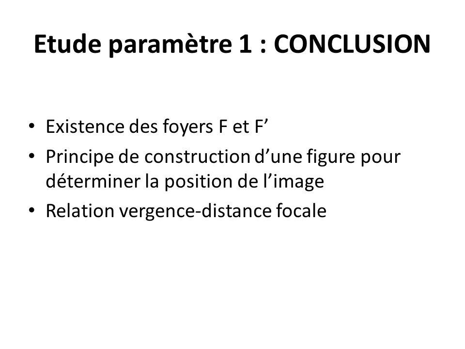 Etude paramètre 1 : CONCLUSION Existence des foyers F et F Principe de construction dune figure pour déterminer la position de limage Relation vergenc