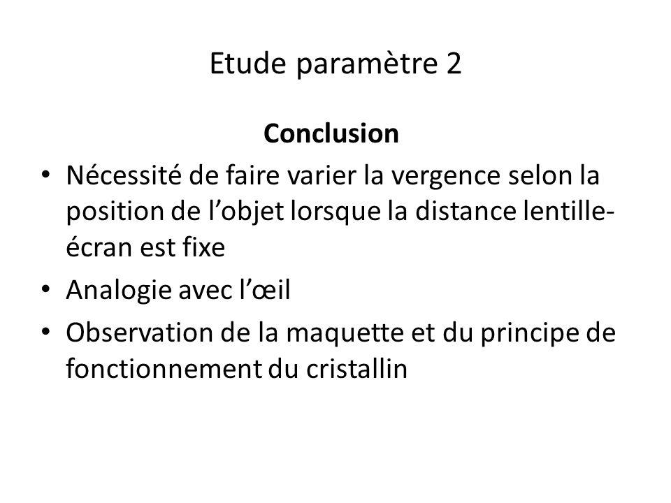 Etude paramètre 2 Conclusion Nécessité de faire varier la vergence selon la position de lobjet lorsque la distance lentille- écran est fixe Analogie a