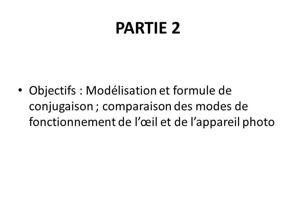 PARTIE 2 Objectifs : Modélisation et formule de conjugaison ; comparaison des modes de fonctionnement de lœil et de lappareil photo