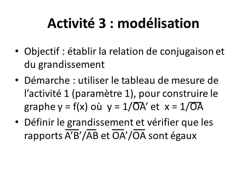 Activité 3 : modélisation Objectif : établir la relation de conjugaison et du grandissement Démarche : utiliser le tableau de mesure de lactivité 1 (p