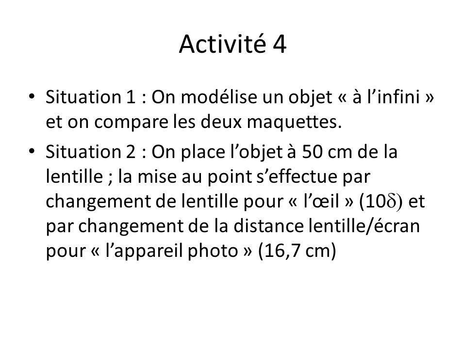 Activité 4 Situation 1 : On modélise un objet « à linfini » et on compare les deux maquettes. Situation 2 : On place lobjet à 50 cm de la lentille ; l