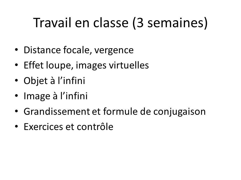 Travail en classe (3 semaines) Distance focale, vergence Effet loupe, images virtuelles Objet à linfini Image à linfini Grandissement et formule de co