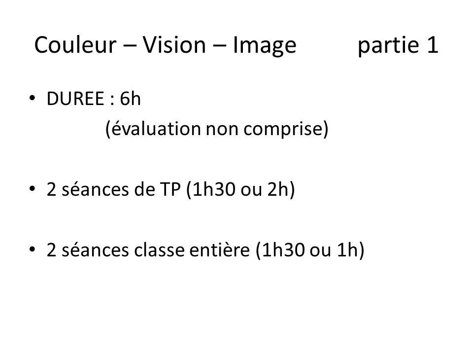 Couleur – Vision – Image partie 1 DUREE : 6h (évaluation non comprise) 2 séances de TP (1h30 ou 2h) 2 séances classe entière (1h30 ou 1h)