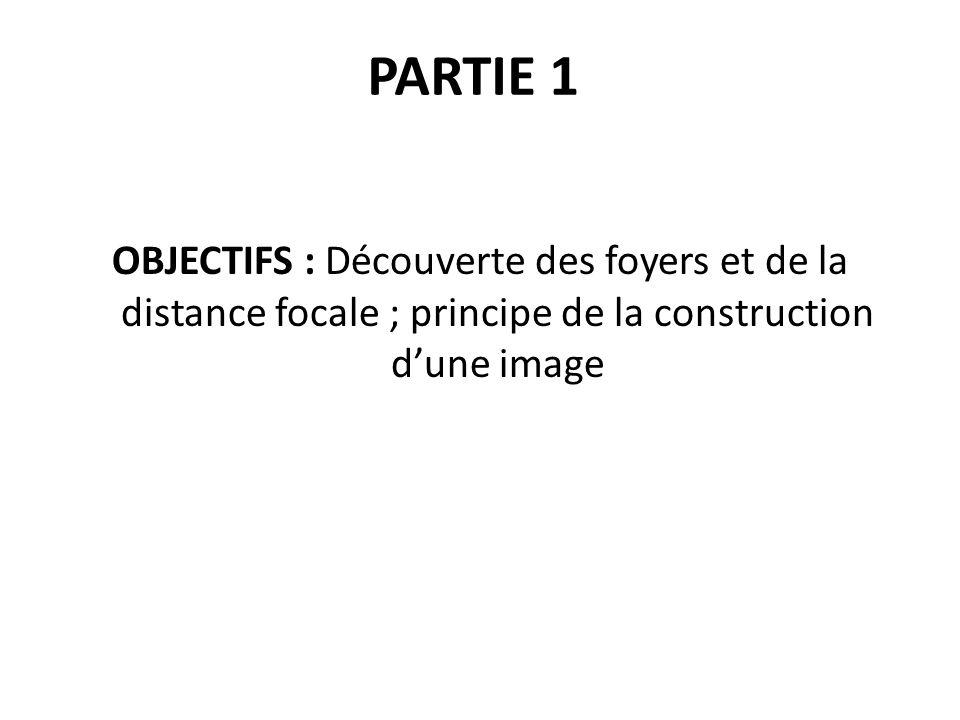 PARTIE 1 OBJECTIFS : Découverte des foyers et de la distance focale ; principe de la construction dune image