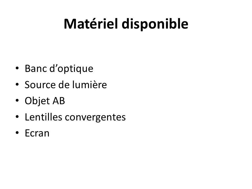Matériel disponible Banc doptique Source de lumière Objet AB Lentilles convergentes Ecran