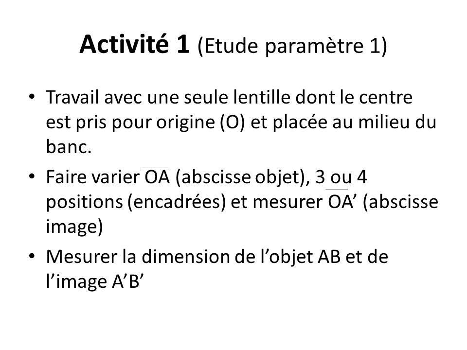 Activité 1 (Etude paramètre 1) Travail avec une seule lentille dont le centre est pris pour origine (O) et placée au milieu du banc. Faire varier OA (
