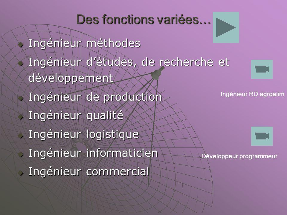 Des fonctions variées… Ingénieur méthodes Ingénieur méthodes Ingénieur détudes, de recherche et développement Ingénieur détudes, de recherche et dével