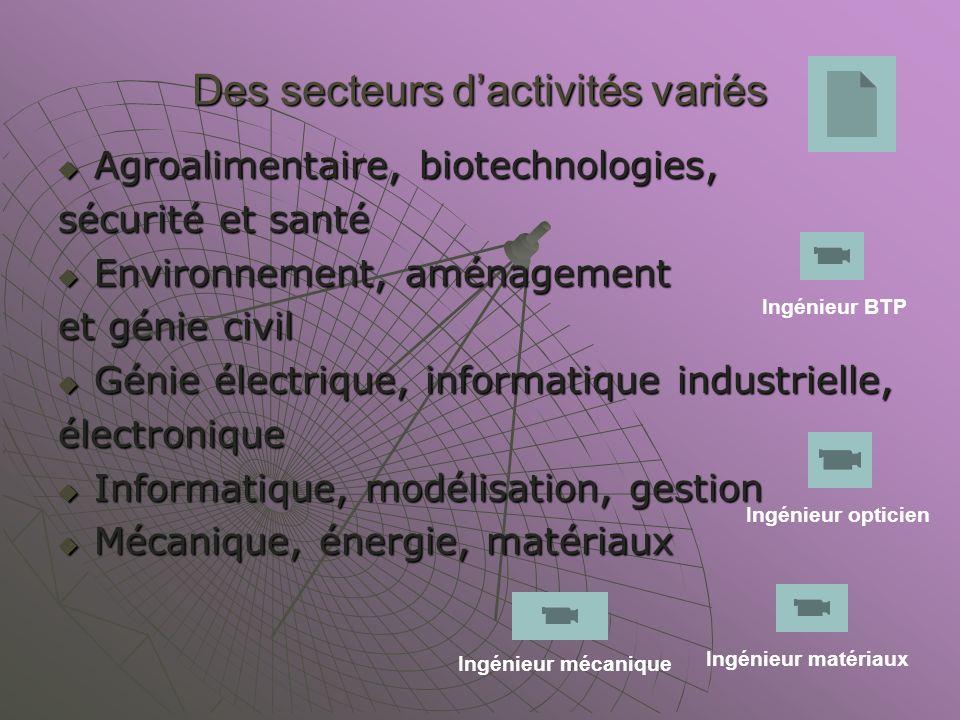 Des secteurs dactivités variés Agroalimentaire, biotechnologies, Agroalimentaire, biotechnologies, sécurité et santé Environnement, aménagement Enviro